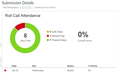 Student view of attendance in Canvas